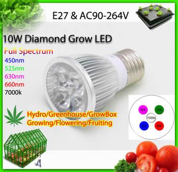 Led ανάπτυξης φυτών: led plant growth lighting